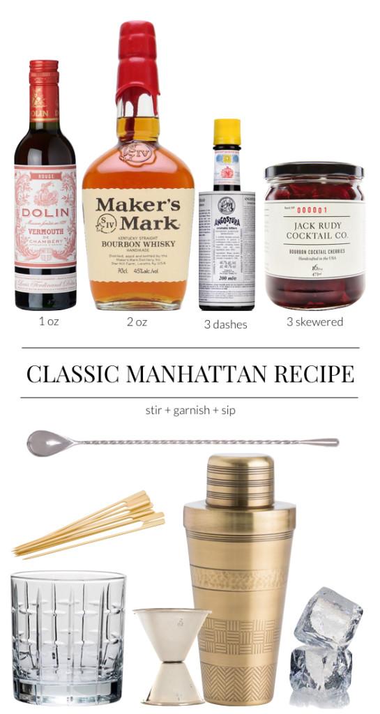 Cocktail- Classic Manhattan Recipe.001