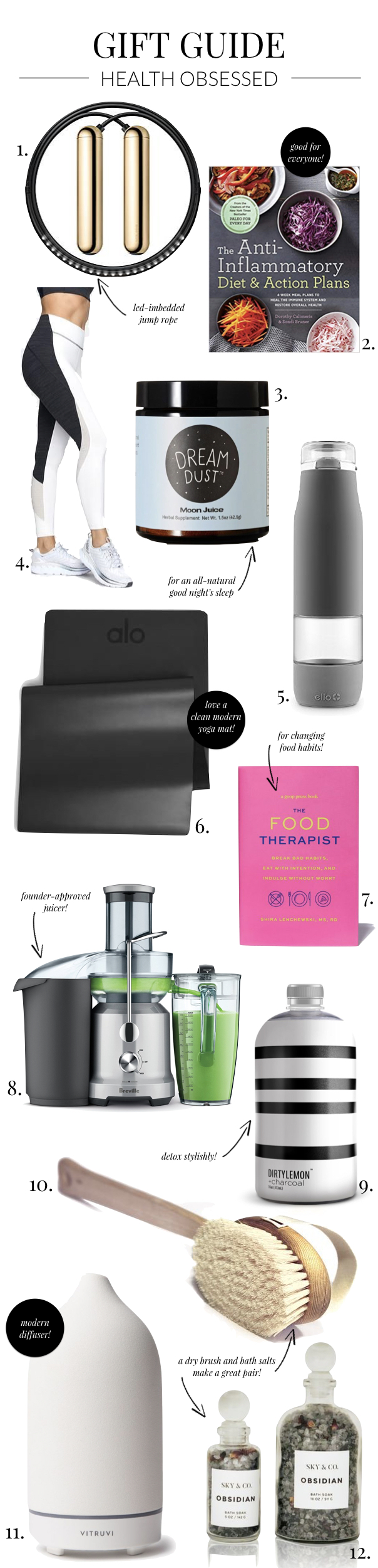 gift guide health obsessed 2018