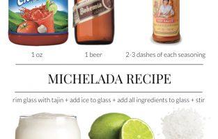 Pulp's Famous Michelada Recipe